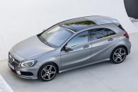 Mercedes A Class 2019